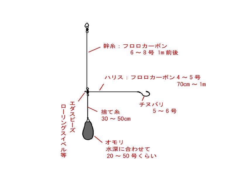 hirame_shikake1.jpg