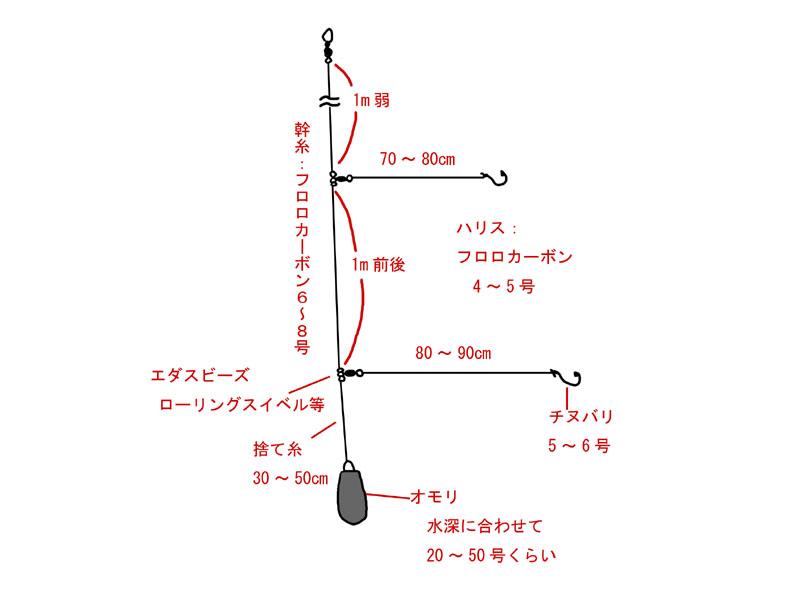 hirame_shikake2.jpg
