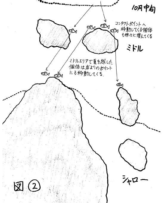 図2 10月の接岸