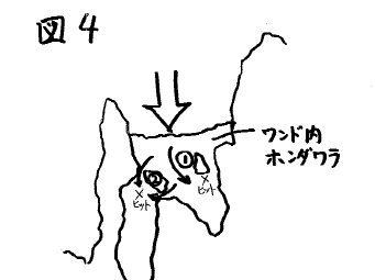 ポイント図